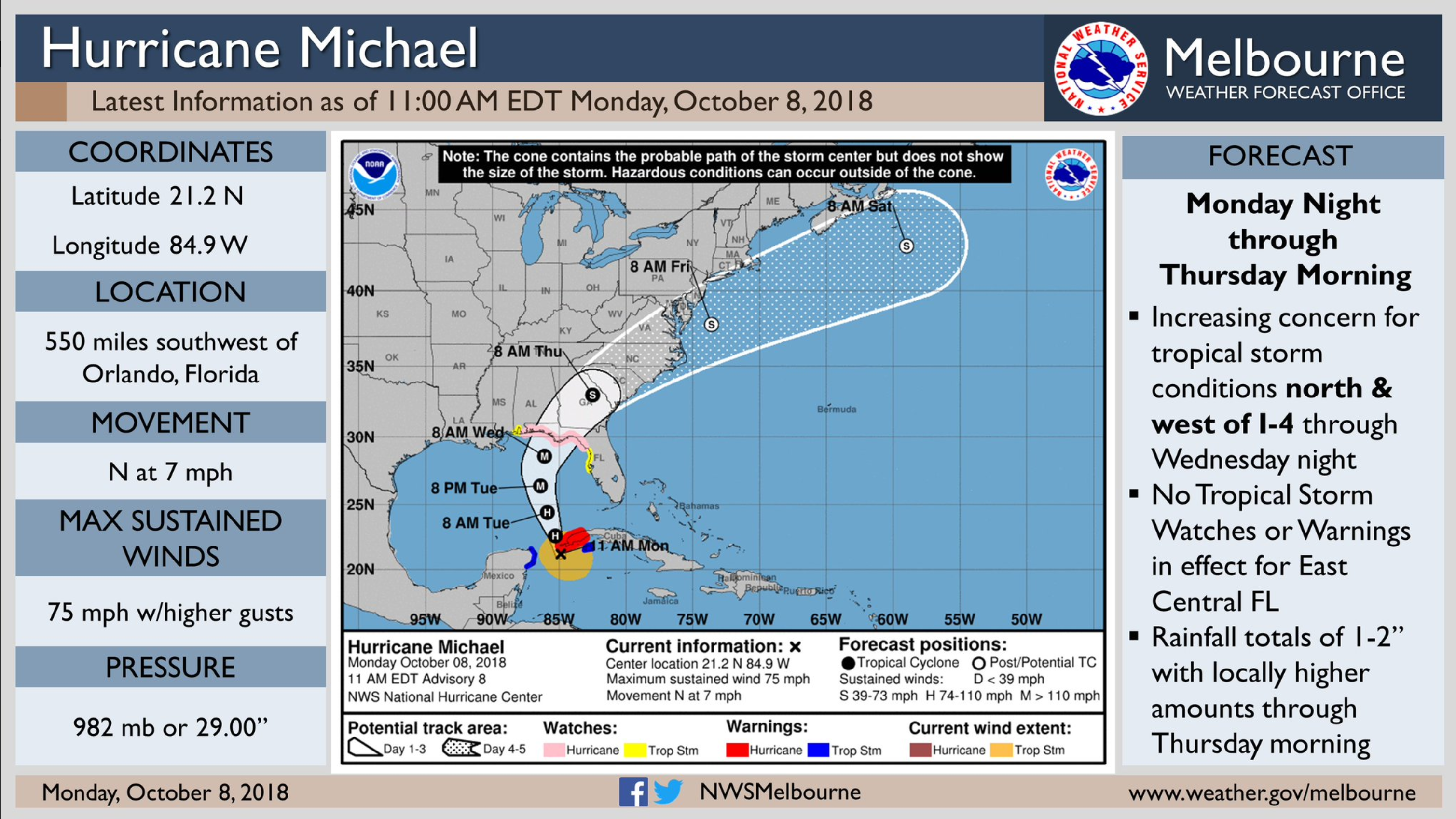 hurricane michael - photo #2